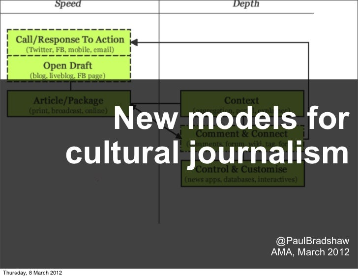 New models for                         cultural journalism                                       @PaulBradshaw            ...
