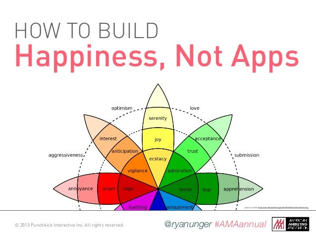 © 2013 Punchkick Interactive Inc. All rights reserved. @ryanunger #AMAannual HOW TO BUILD Happiness, Not Apps photo credit...
