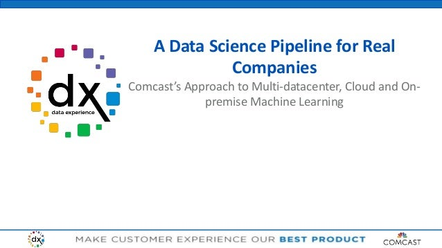 A Machine Learning And Data Science Pipeline For Real Companies