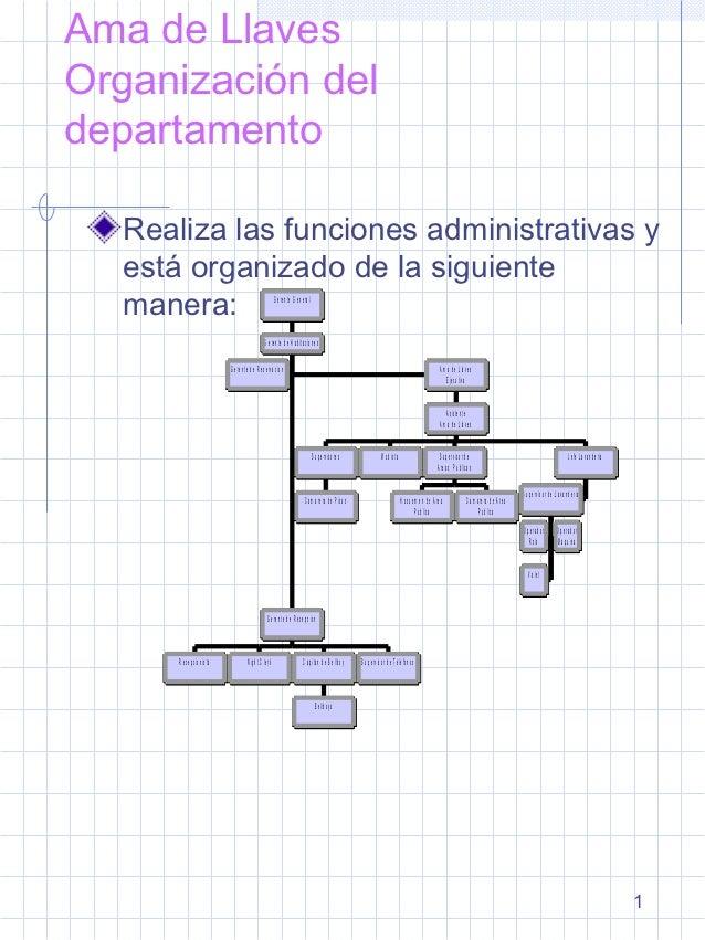 Ama de LlavesOrganización deldepartamento  Realiza las funciones administrativas y  está organizado de la siguiente  maner...