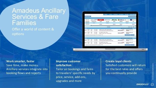 Amadeus Software Price