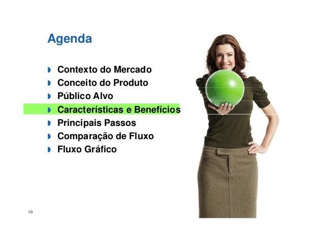 Agenda Contexto do Mercado Conceito do Produto Público Alvo Características e Benefícios ©2006AmadeusITGroupSA 10 Caracter...