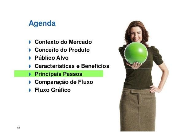 Agenda Contexto do Mercado Conceito do Produto Público Alvo Características e Benefícios ©2006AmadeusITGroupSA 13 Caracter...