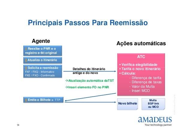 Principais Passos Para Reemissão 2 Atualiza o itinerário 3 Solicita a reemissão 1 Reexibe o PNR e o registro e-tkt origina...