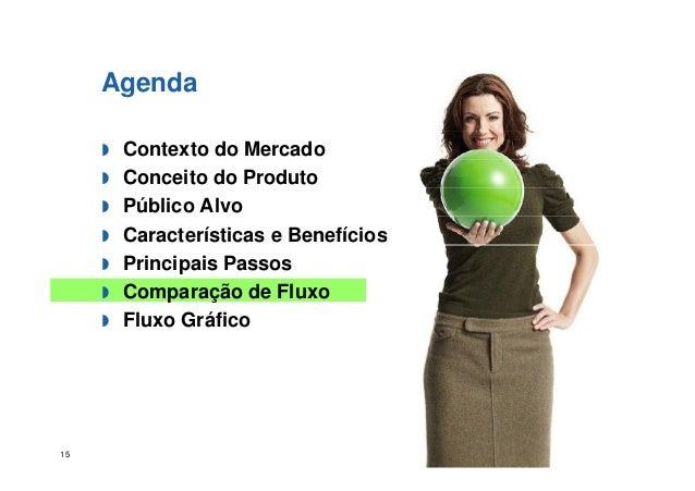 Agenda Contexto do Mercado Conceito do Produto Público Alvo Características e Benefícios ©2006AmadeusITGroupSA 15 Caracter...