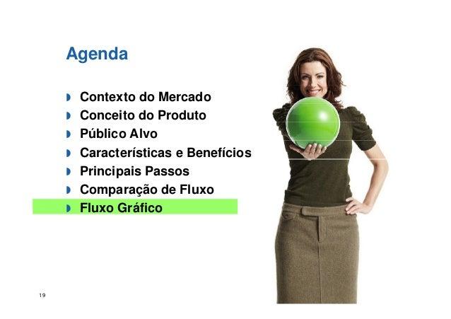 Agenda Contexto do Mercado Conceito do Produto Público Alvo Características e Benefícios ©2006AmadeusITGroupSA 19 Caracter...
