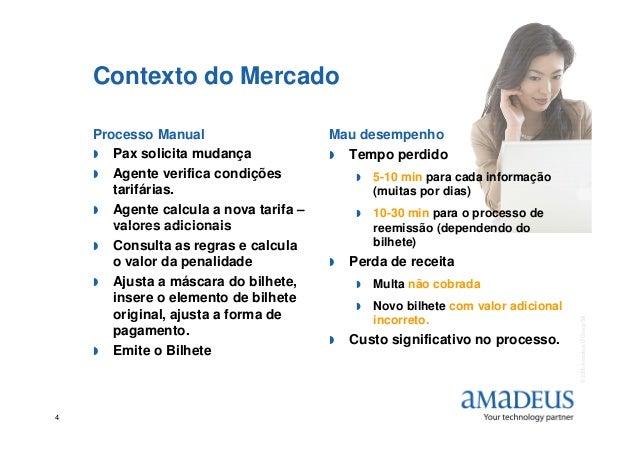 Contexto do Mercado Processo Manual Pax solicita mudança Agente verifica condições tarifárias. Agente calcula a nova tarif...