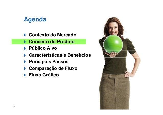 Agenda Contexto do Mercado Conceito do Produto Público Alvo Características e Benefícios ©2006AmadeusITGroupSA 5 Caracterí...