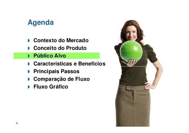 Agenda Contexto do Mercado Conceito do Produto Público Alvo Características e Benefícios ©2006AmadeusITGroupSA 8 Caracterí...