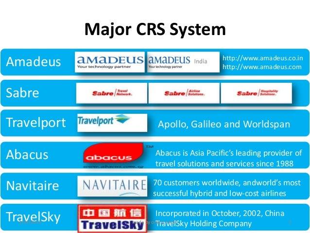 amadeus reservation system