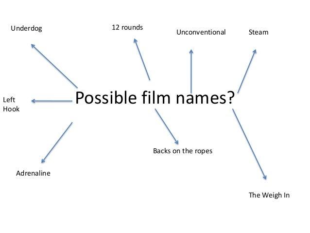 Amad film name ideas