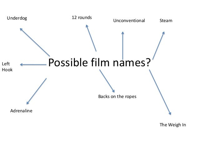 Amad film name ideas
