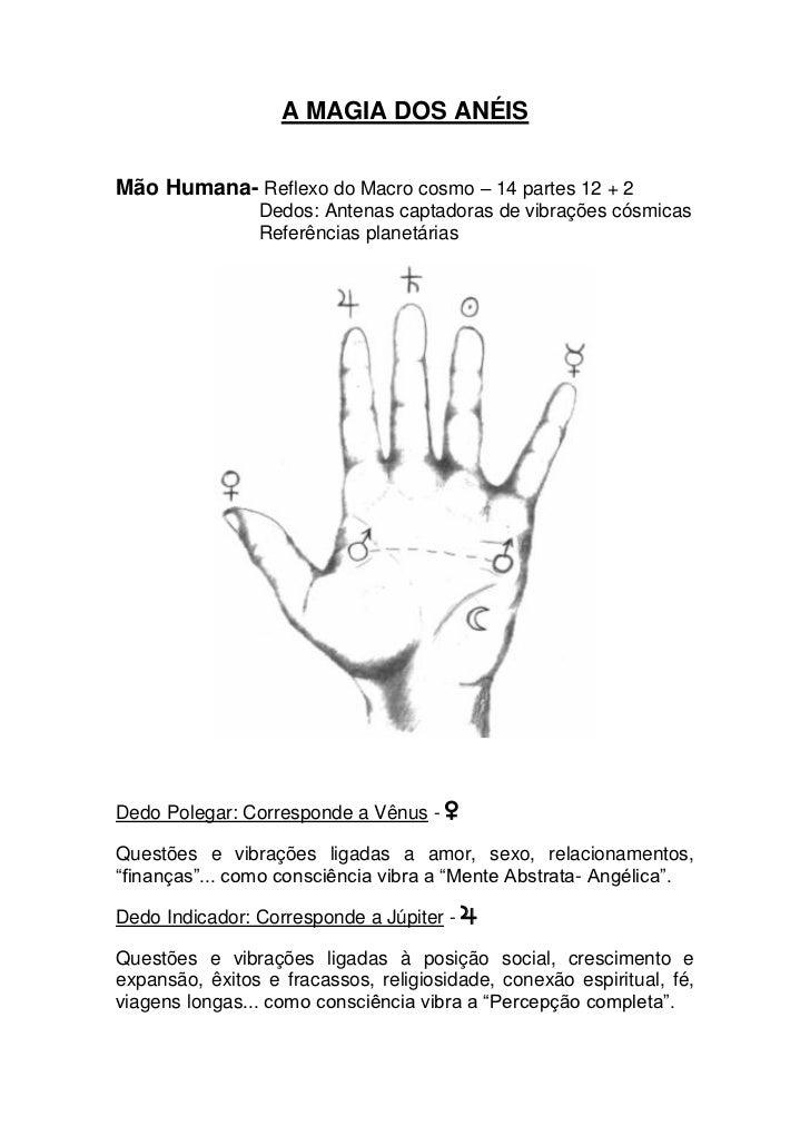 A MAGIA DOS ANÉISMão Humana- Reflexo do Macro cosmo – 14 partes 12 + 2                Dedos: Antenas captadoras de vibraçõ...