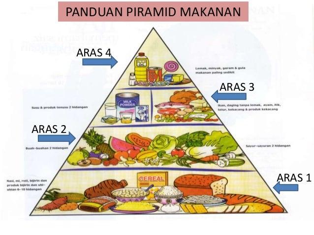 Kalau Hendak Kurus, Amal Diet Ubi Kentang Ini!