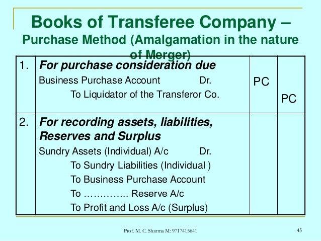 Accounting For Amalgamation Of Companies