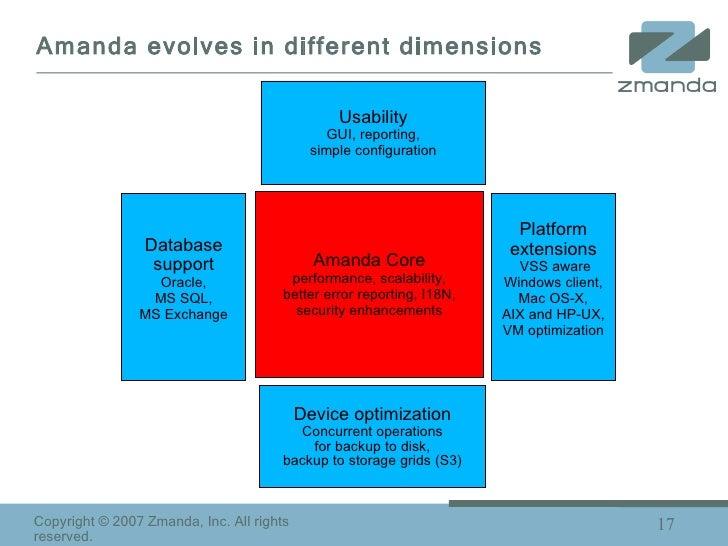 Amanda evolves in different dimensions Amanda Core performance, scalability, better error reporting, I18N, security enhanc...