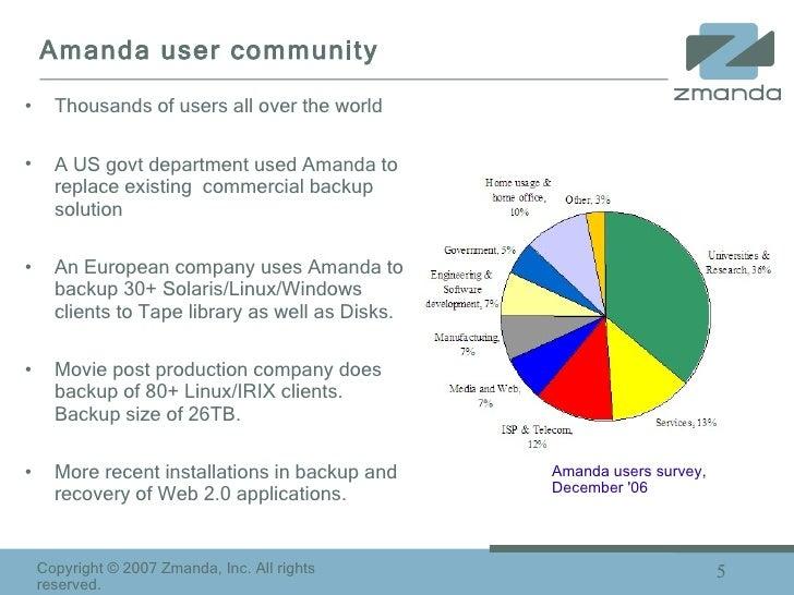 Amanda user community <ul><li>Thousands of users all over the world </li></ul><ul><li>A US govt department used Amanda to ...