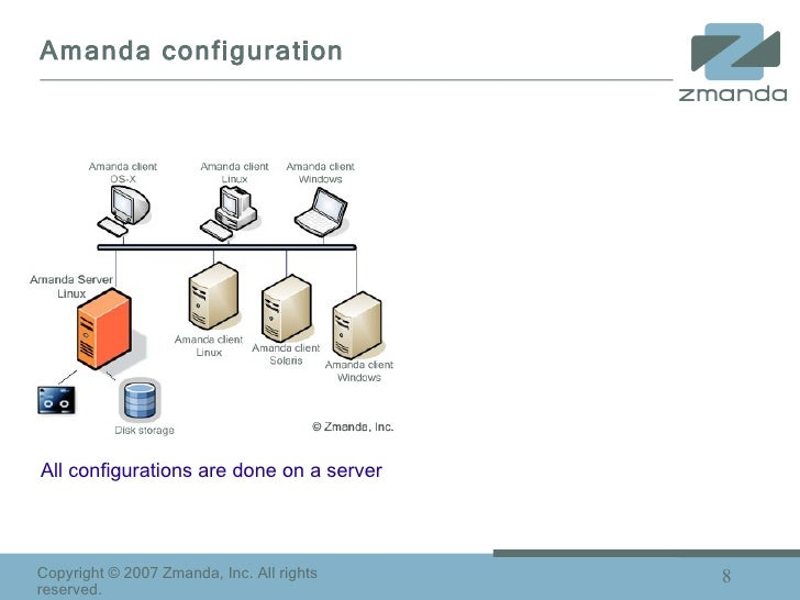 Amanda configuration All configurations are done on a server