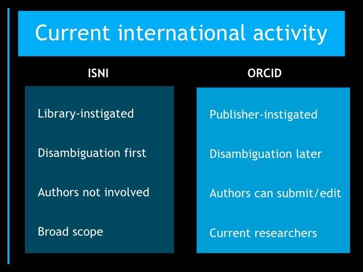 Current international activity         ISNI                                  ORCIDLibrary-instigated                 Publi...