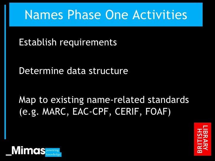 Names Phase One Activities <ul><li>Establish requirements </li></ul><ul><li>Determine data structure </li></ul><ul><li>Map...