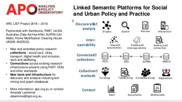 Linked Semantic Platforms for Social and Urban Policy and Practice ARC LIEF Project 2018 – 2019 Partnership with Swinburne...