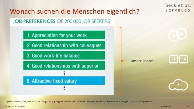 October 15© Beck et al. Services 10 Wonach suchen die Menschen eigentlich? Quelle: Rainer Strack, Boston Consulting Group ...