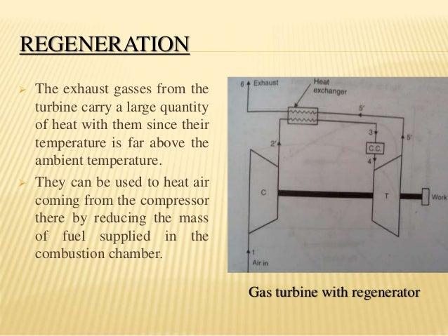 gas turbine with regenerator