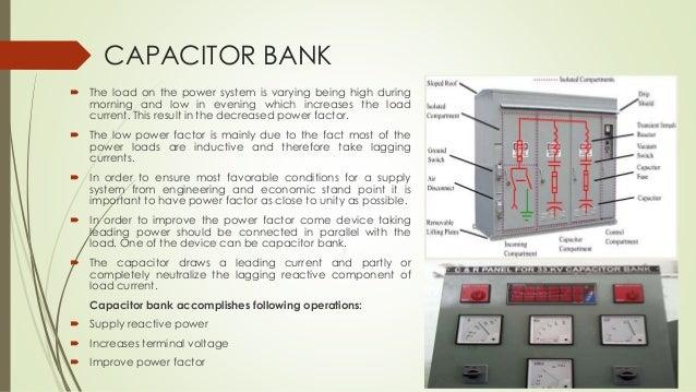 132kv Substation Upptcl