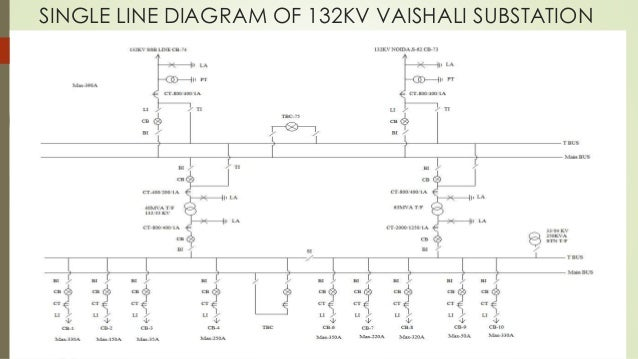 132kv substation upptcl 5 638?cb=1409036730 132kv substation upptcl substation wiring diagrams at fashall.co