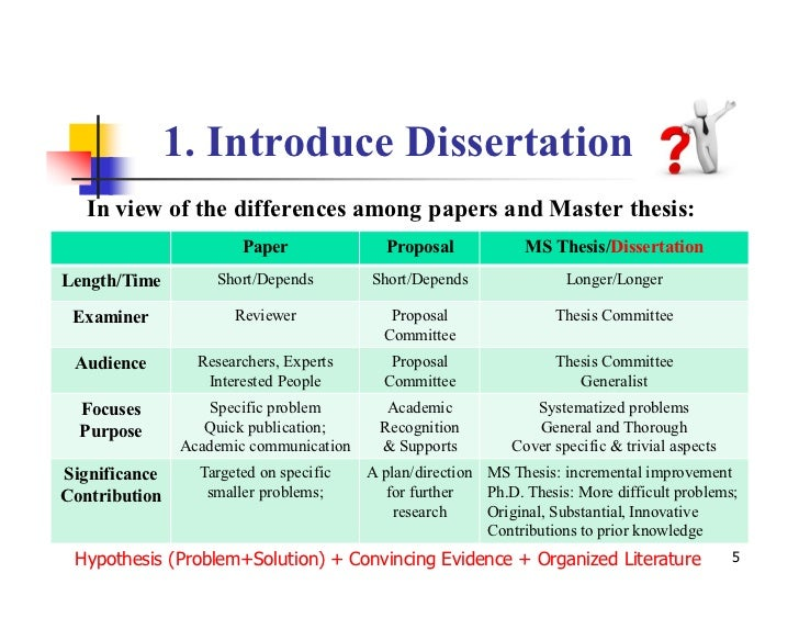 ph d thesis medicine Before&duringwringup+ requirements&timeline content styleandform+ whattoaimfor–expectaons+ tips&pialls finalproductandsubmission.
