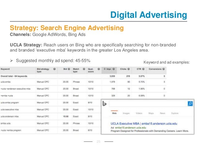 Strategy: Search Engine Advertising Channels: Google AdWords, Bing Ads UCLA Strategy: Reach users on Bing who are specific...