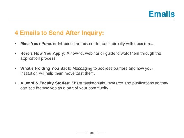 36 Emails 4 Emails to Send After Inquiry: • Meet Your Person: Introduce an advisor to reach directly with questions. • Her...