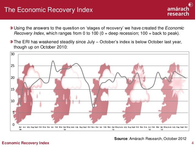 was the economic recovery of the Yet the very fact that the economy didn't roar back to life from the financial crisis extended the life of the recovery the slow speed prevented it from overheating the silver lining is this very long economic expansion, said moody's analytics chief economist mark zandi.