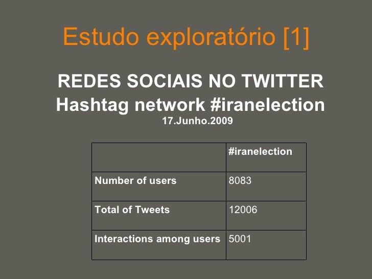Estudo exploratório [1] <ul><li>REDES SOCIAIS NO TWITTER </li></ul><ul><li>Hashtag network #iranelection  17.Junho.2009 </...