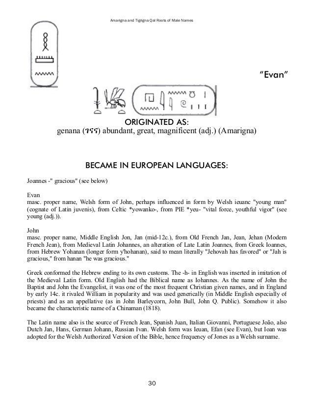 35 Amarigna And Tigrigna Qal Roots Of Male Names