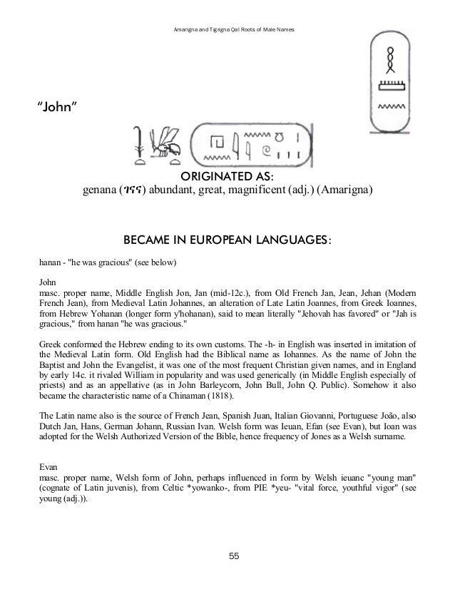 Amarigna Tigrigna Qal Roots Of Male Names