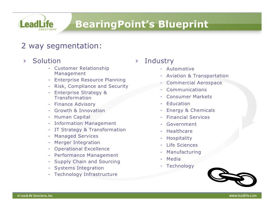 A marketers blueprint to successful lead management 17 bearingpoints blueprint malvernweather