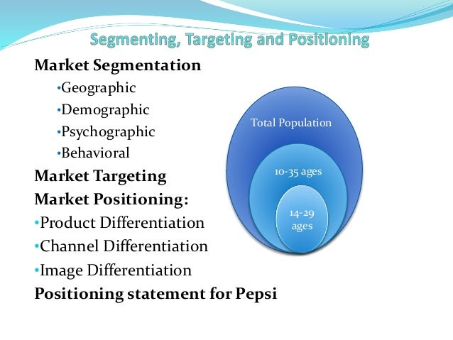 segmentation targeting and positioning of lux Dove marketing strategy :- by rahul sipany (pm1405025) unilever ltd dove is a personal care brand owned by unilever it started in 1957 the brand came to india in.
