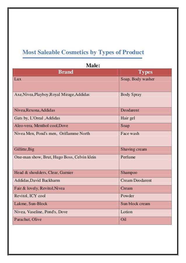 cosmetics market in bangladesh View homework help - a-report-on-cosmetics-toiletries-industry-of-bangladesh from marketing mkt-202 at daffodil international university a report on cosmetic & toiletries industries of.