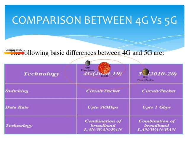 DIFFERENCE BETWEEN 4G AND 5G EPUB