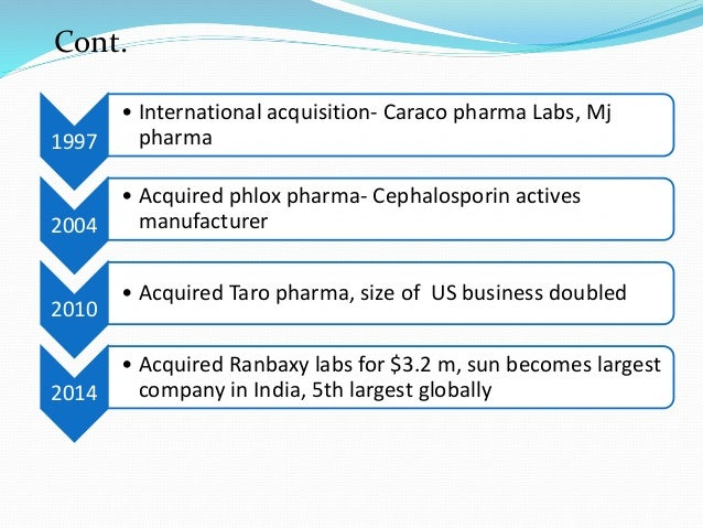 comparative ratio analysis of cipla and cadila A comparative study of employer brand image between zydus cadila and cipla companies in indian context cadila and cipla analysis of data.