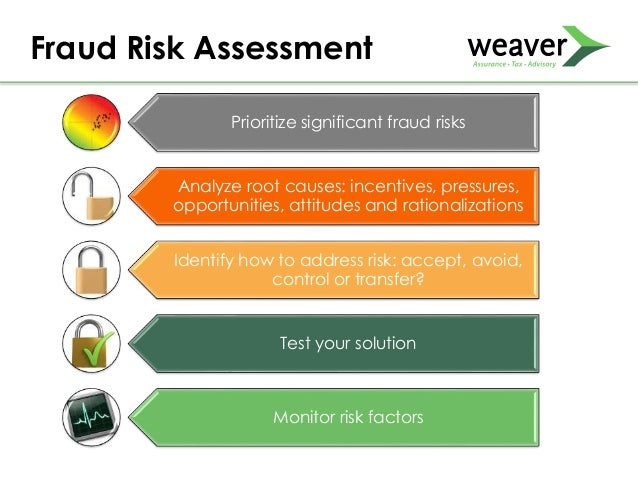 fraud risk assessment The marketing finance interface how to measure and reduce strategy risk fraud risk management a guide to good practice cgma report.