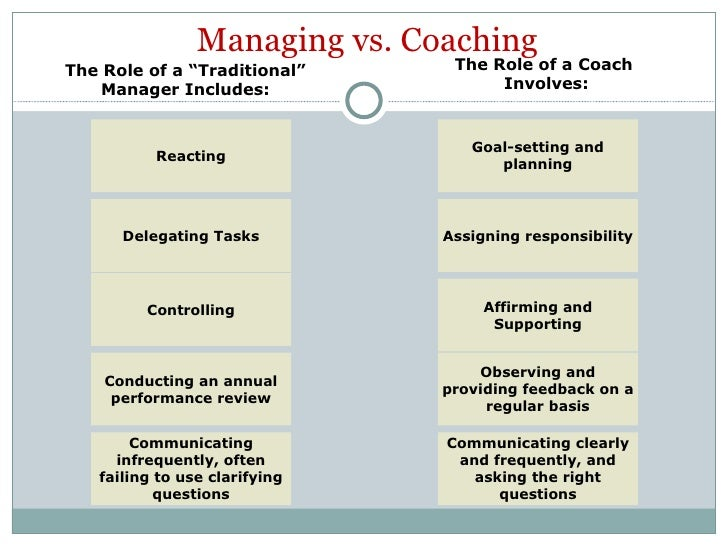 management vs leadership coach knight vs 2012-2-28  do you see yourself as the white knight who can  the problem with heroic leaders  of talent management, rather they lead, mentor, coach,.