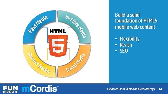 TM A Master Class in Mobile First Strategy Build a solid foundation of HTML5 mobile web content • Flexibility • Reach •...