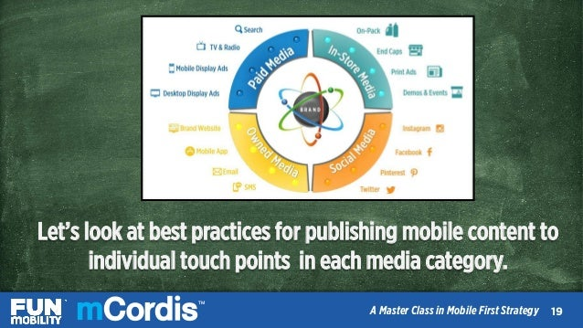 TM A Master Class in Mobile First Strategy Let's look at best practices for publishing mobile content to individual touch ...