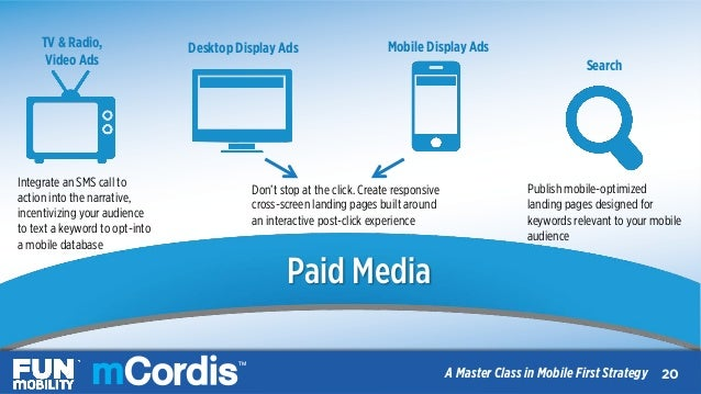 TM A Master Class in Mobile First Strategy TV & Radio, Video Ads Desktop Display Ads  Mobile Display Ads Search Integr...