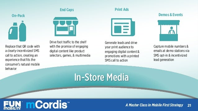 TM A Master Class in Mobile First Strategy On-Pack End Caps  Print Ads Demos & Events Capture mobile numbers & emails ...