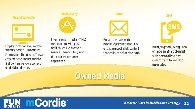 TM A Master Class in Mobile First Strategy Brand Website Mobile App  Email  SMS Employ a responsive, mobile- friendly ...