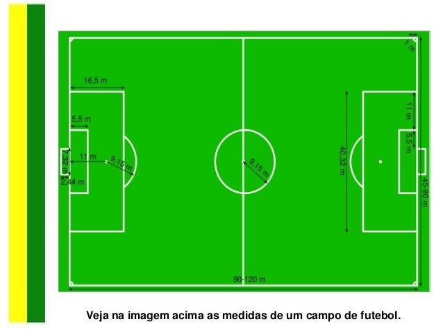 Veja na imagem acima as medidas de um campo de futebol.