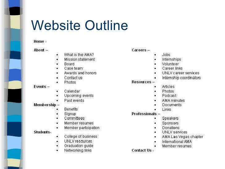 AMA Basics In Website Design